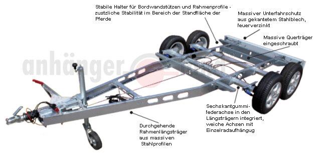 Detailansicht Champ-Fahrwerk Humbaur Pferdeanh�nger & Rexus
